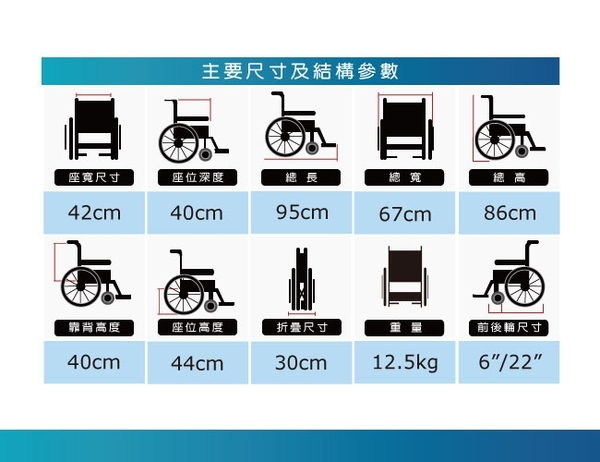 必翔銀髮 座得住手動輪椅 PH-161B(未滅菌)