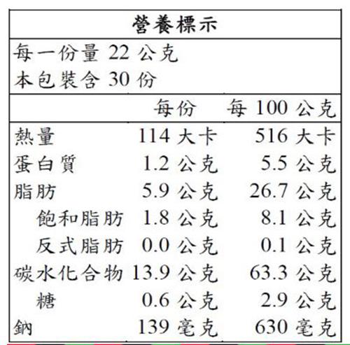 歌舞伎揚綜合米果 22 公克 X 30 包