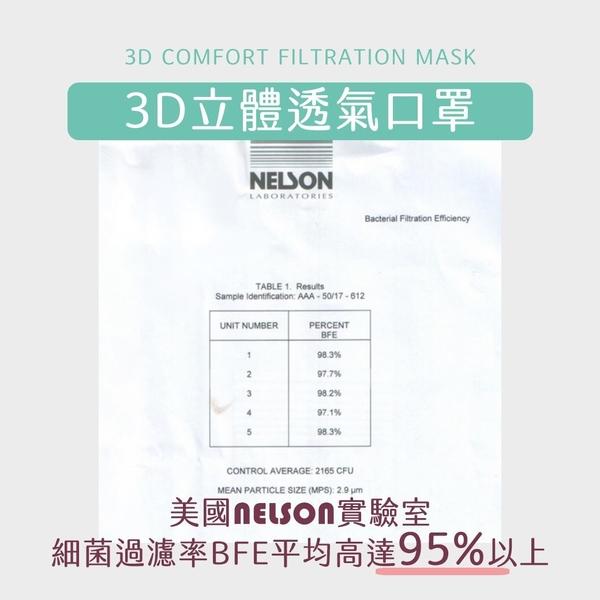 【限時第二件5折】美國 Easy-O-Fit 3D透氣3層拋棄式口罩(M) 30片/盒【瑞昌藥局】017247 外銷美日款