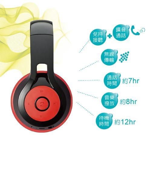 【鼎立資訊】E-books S36 藍牙4.1無限 折疊式 藍芽 耳機麥克風 手機通話和音樂兩種模式自動切換