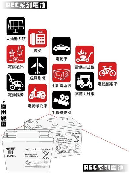 湯淺 REC22-12 閥調式鉛酸蓄電池(VRLA) 12伏特 22安培 充電電池 UPS 玩具車電池 移動車電池