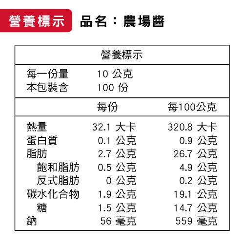 廣達香 農場醬(1000g)