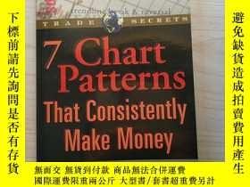 二手書博民逛書店7罕見CHART PATTERNS THAT CONSISTENTLY MAKE MONEY7種持續賺錢的圖表模式