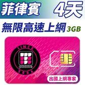 【TPHONE上網專家】菲律賓 4天無限上網卡 前3GB高速 支援4G 隨插即用
