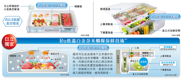HITACHI日立615L日製6門變頻電冰箱RSF62J星燦白/香檳不鏽鋼(A)