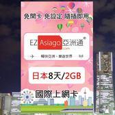 【亞洲通】日本8天(2GB)上網卡(軟銀/高速/即插即用/免設定)