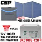 【CSP】SP-150+UXC100S-12IFR太陽能儲電組 適用 小木屋 漁船 貨車