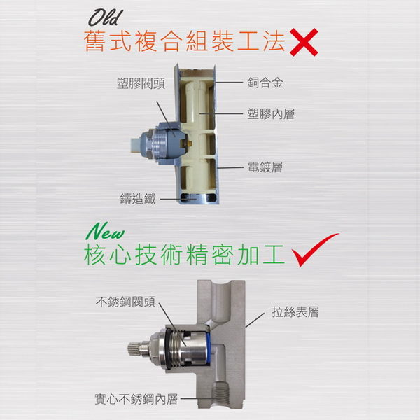316L醫療級不銹鋼飲水專用水龍頭/2分鵝頸龍頭/實心不銹鋼閥頭.內層(適用各式淨水器)(直徑10mm)