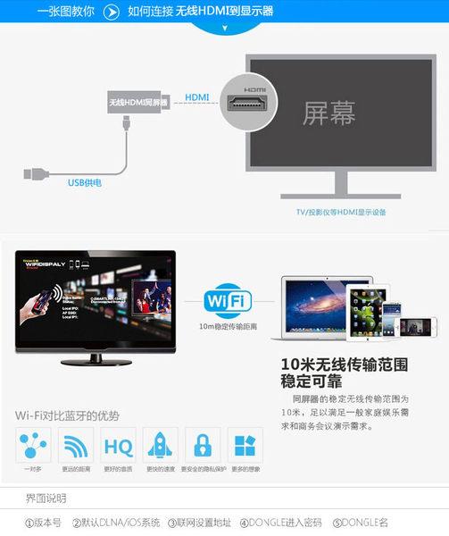 【世明國際】無線電視棒 手機電視棒 iPhone 安卓電視棒 HDMI無線影音傳輸 ios android