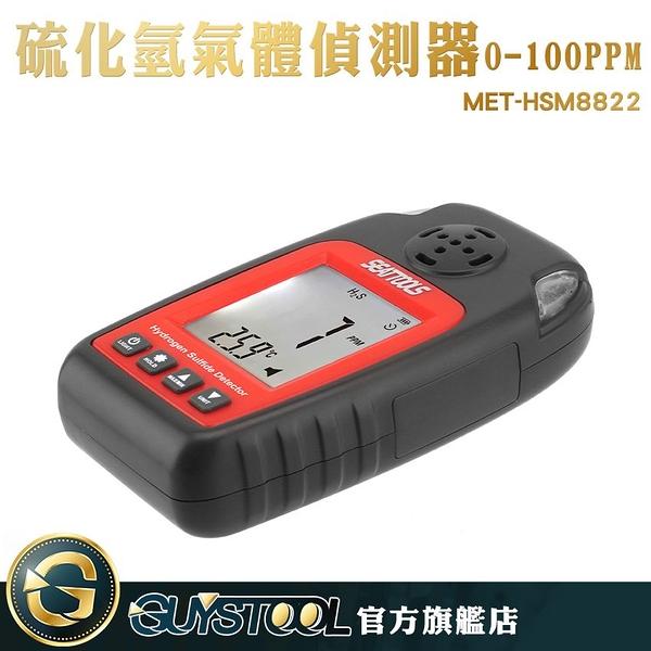 GUYSTOOL  MET-HSM8822 硫化氫警報器 硫化氫氣體偵測器 單一氣體檢測 化工業 礦業 工作安全 背光螢幕
