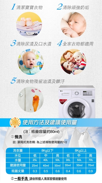 Nuby 嬰兒洗衣精組合包_1罐2包(3500ml) 麗翔親子館
