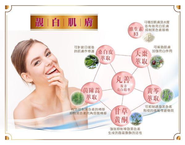 馥郁玫瑰田 HA靓白丰潤凝脂沐浴露Rose Farm Moisturizing Bath and Shower Gel