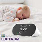 (熱銷預購,下單後,12月25日出貨) 瑞典LUFTRUM 智能空氣品質檢測儀M01【亞克】
