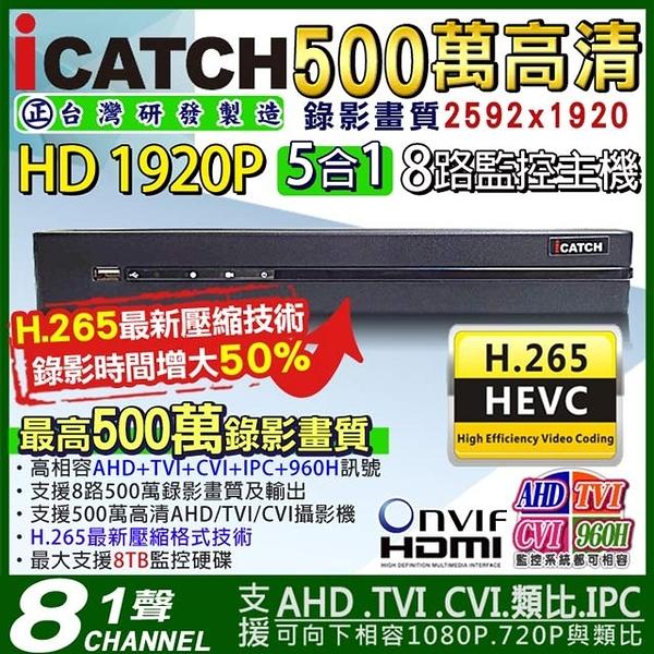 監視器 可取ICATCH H.265 8路DVR 監視器主機 1080P 4MP/1080P/720P/960H 台灣安防