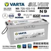 久大電池 德國進口 VARTA N9 225Ah 賓士 原廠料號 A000 982 13 08 (220AH)