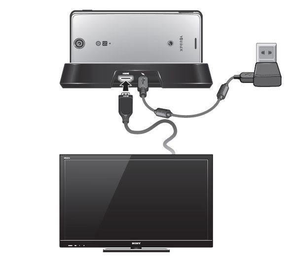 ▼SONY DK-22/DK22 Xperia TX LT29i TV Duck 原廠多媒體充電座 原廠無線 HDMI 轉接器 神腦貨