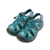 GOODYEAR 水陸護趾涼鞋 綠 GAWS92605 女鞋 鞋全家福