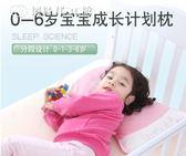 嬰兒枕頭 0-1-3-6歲蕎麥透氣兒童小孩幼兒園嬰兒純棉四季通用 【創時代3c館】