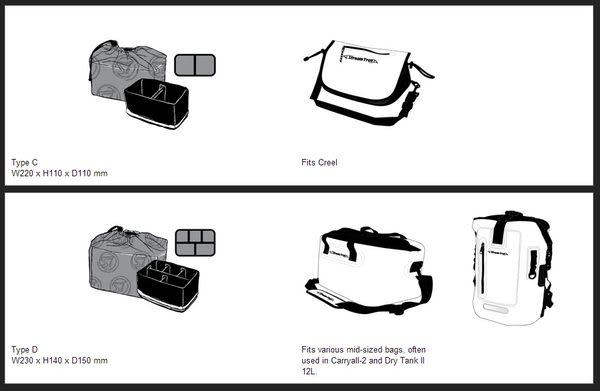 Stream Trail 兩格相機保護套 Type C (共四種規格)