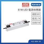 明緯 81W LED電源供應器(HLG-80H-30)