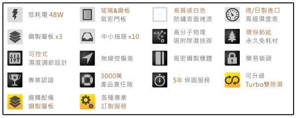 【防潮幫手】收藏家 904公升 組合式大型除濕主機電子防潮箱 MD-2000 (單眼專用/防潮盒)