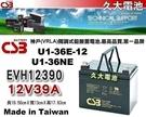 ✚久大電池❚ 神戶電池 CSB EVH1...