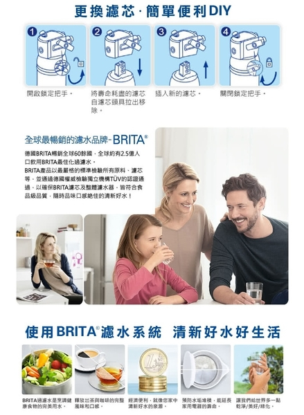 德國BRITA P1000硬水軟化型濾芯