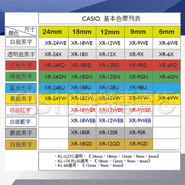 CASIO 卡西歐 專用標籤紙 色帶12mm XR-12YW1/XR-12YW 黃底黑字 (適用 KL-170 PLUS KL-G2TC KL-8700 KL-60)