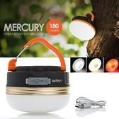 露營燈 戶外LED野營帳篷燈USB可充電應急燈磁鐵吸附掛燈照明防水燈營地燈 伊蘿
