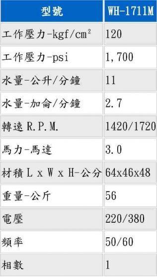 [ 家事達 ] 臺灣物理 專業電動高壓清洗機-3HP(單相)  特價 附:噴槍.噴嘴.高壓管.吸水管+過濾網{全配}