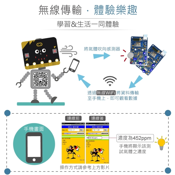 『堃邑Oget開發票』MQ-4 天然氣感測器+WIFI無線網路監控實驗器 附程式下載連結
