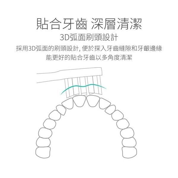 【刀鋒】米家聲波電動牙刷頭 通用型 / 敏感型(3支裝) 小米電動牙刷 美國杜邦刷毛 電動牙刷補充裝