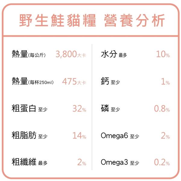 【SofyDOG】Vetalogica 澳維康 營養保健天然貓糧-鮭魚(300g) 貓飼料 貓糧