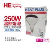 HEAT PLUS 250W 110V E27 紅外線溫熱燈泡 / 紅面_HE070001 同 飛利浦 溫熱燈泡