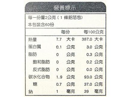 民視 娘家益生菌 NTU101乳酸菌(60入/盒)