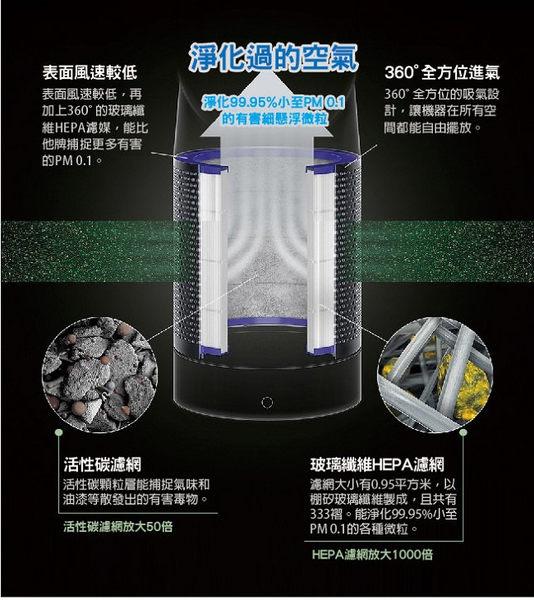 售配件  智慧空氣清淨 氣流倍增器 dyson無葉風扇  恆隆行原廠貨Dyson Pure Cool Link TP02 濾網