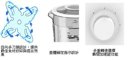 飛利浦PHILIPSDaily Collection 活氧果汁機HR2100/ HR-2100✬ 新家電生活館 ✬
