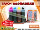 CANON IP3300/IP3500/IX4000/IX5000有線連續大供墨DIY套件組(無晶片贈100CC墨水)(公司貨)