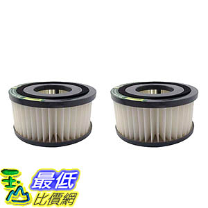 [106美國直購] 2 Highly Durable Washable & Reusable Dirt Devil Style F15 HEPA Filters 1SS0150000