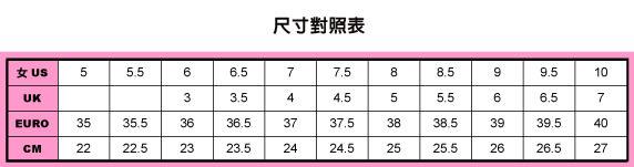 SKECHERS 女涼拖鞋系列 DLITES 涼鞋 - 31657BLK
