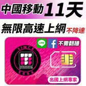 【TPHONE上網專家】 中國移動 11天無限4G高速上網 不降速 不須翻牆 FB/LINE直接用