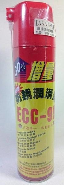 【防銹潤滑劑600ML 】100049【八八八】e網購