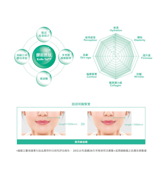 【台塩生技 tybio】綠迷雅全新膠原蛋白修容隔離霜30ml