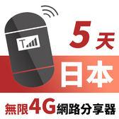 【TPHONE上網專家】日本網路無限高速4G分享器 5天 一天只要$139