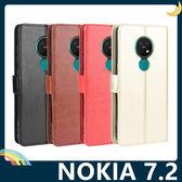 NOKIA 7.2 瘋馬紋保護套 皮紋側翻皮套 附掛繩 商務 支架 插卡 錢夾 磁扣 手機套 手機殼 諾基亞