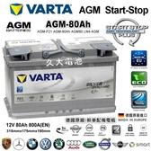 ✚久大電池❚ 德國進口 VARTA F21 AGM 80Ah 德國原廠電瓶 BMW 120i E87 2005~2010