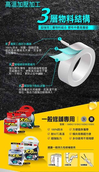 【3M】131DC SCOTCH超強大力防水膠布-黑色(48MMx9.14M) 7100004266