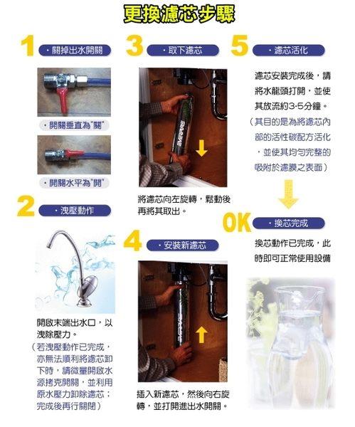 EVERPURE愛惠浦公司貨咖啡機營業用淨水器QL3-MH2