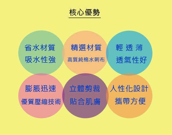 壓縮面膜粒 面膜紙 (60入)