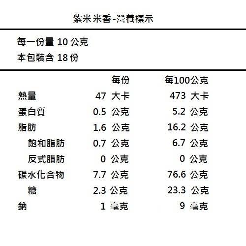 (免運費)【池上鄉農會】紫米米香10包